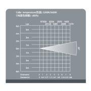 esquema otico Elipsoidal LED 200W2 3200K 01