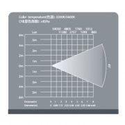 esquema otico Elipsoidal LED 200W2 3200K 02